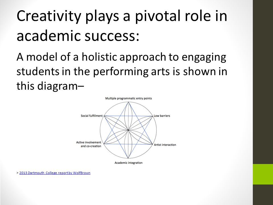 Creativity plays a pivotal role in academic success: A model of a holistic approach to engaging students in the performing arts is shown in this diagram– > 2013 Dartmouth College report by WolfBrown2013 Dartmouth College report by WolfBrown