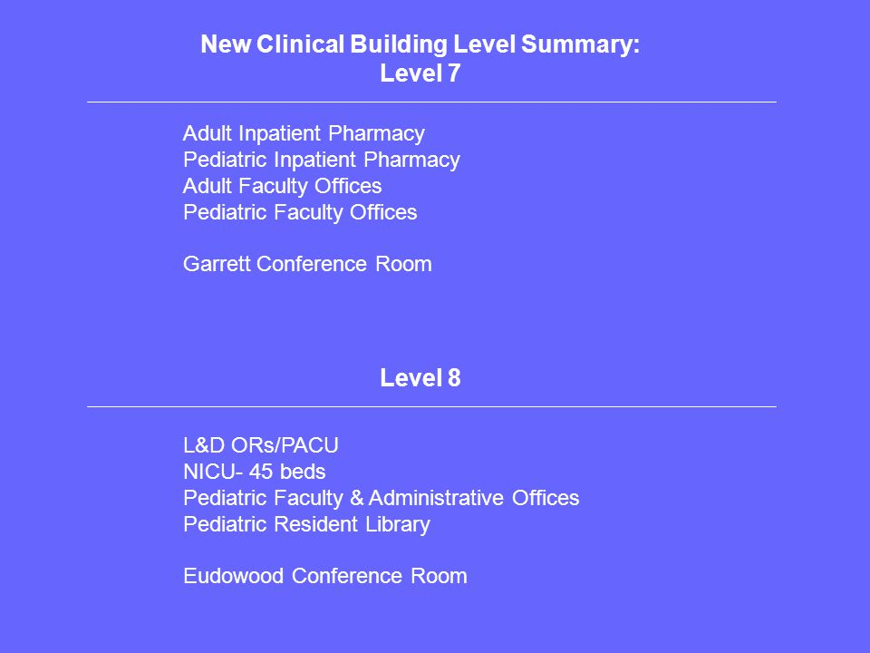 New Clinical Building Level Summary: Level 7 L&D ORs/PACU NICU- 45 beds Pediatric Faculty & Administrative Offices Pediatric Resident Library Eudowood