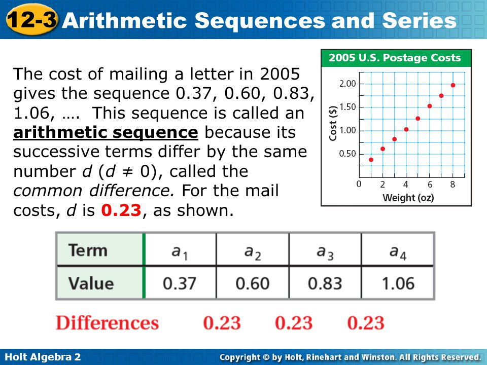 Holt Algebra 2 12-3 Arithmetic Sequences and Series The cost of mailing a letter in 2005 gives the sequence 0.37, 0.60, 0.83, 1.06, …. This sequence i