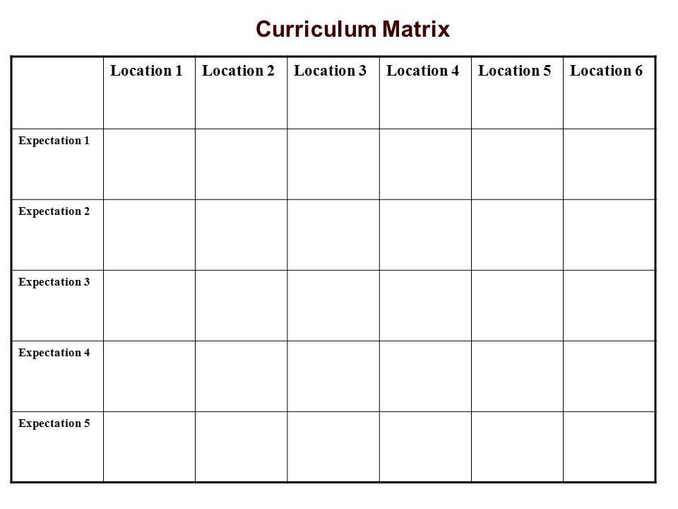 Curriculum Matrix Location 1Location 2Location 3Location 4Location 5Location 6 Expectation 1 Expectation 2 Expectation 3 Expectation 4 Expectation 5