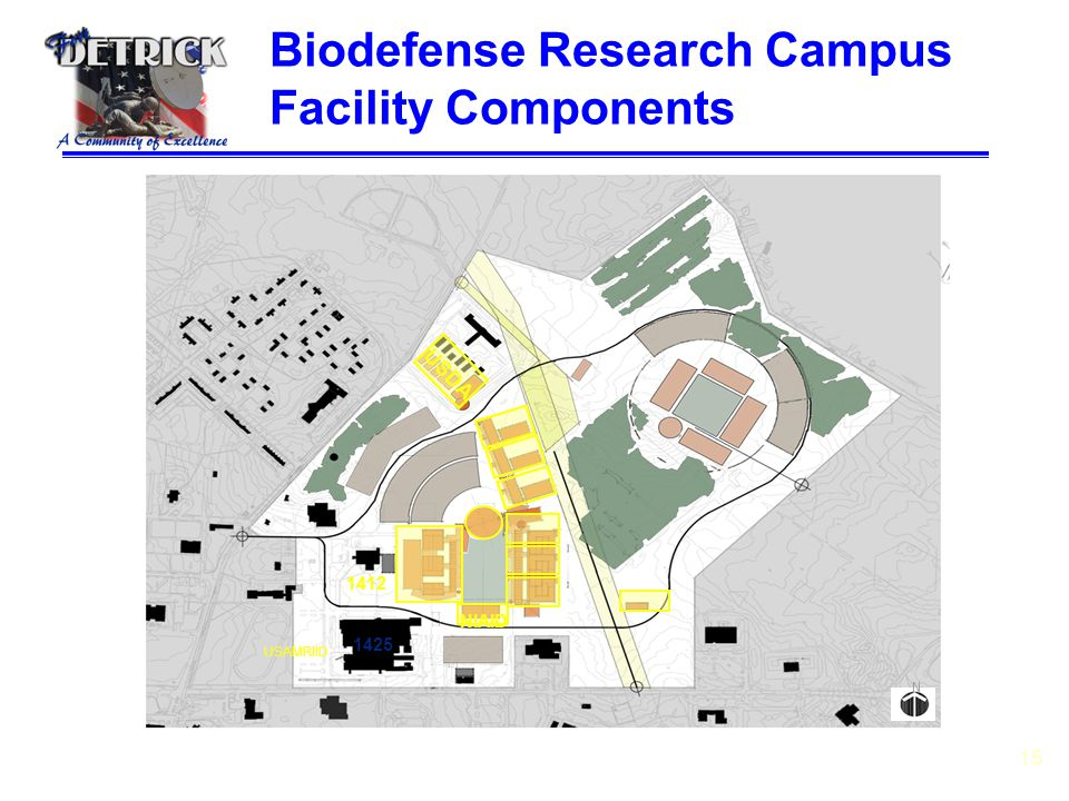 15 Biodefense Research Campus Facility Components NIAID USDA 1425 1412 N USAMRIID