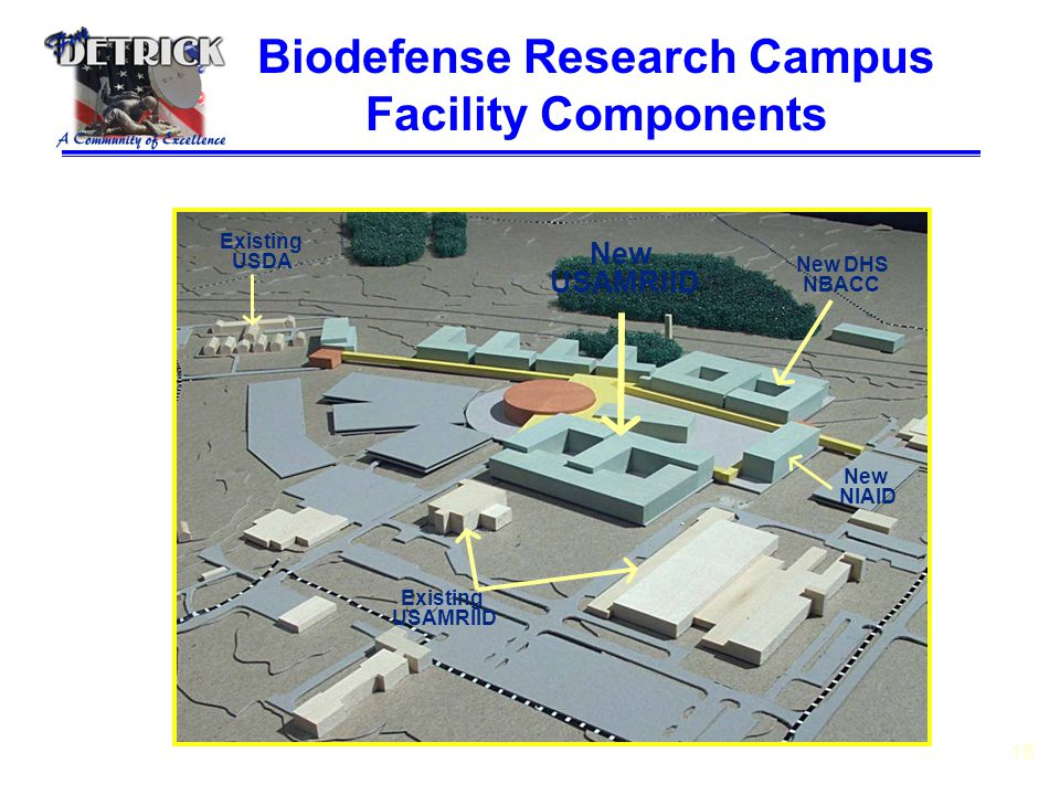 16 Biodefense Research Campus Facility Components Existing USDA Existing USAMRIID New USAMRIID New NIAID New DHS NBACC