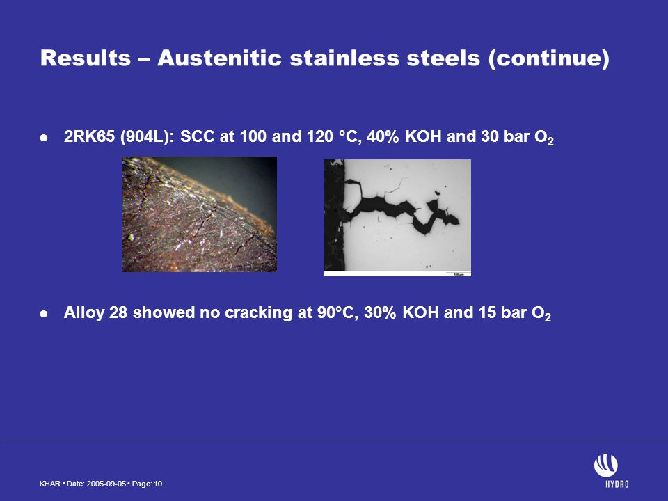 KHAR Date: 2005-09-05 Page: 10 Results – Austenitic stainless steels (continue) 2RK65 (904L): SCC at 100 and 120 °C, 40% KOH and 30 bar O 2 Alloy 28 s