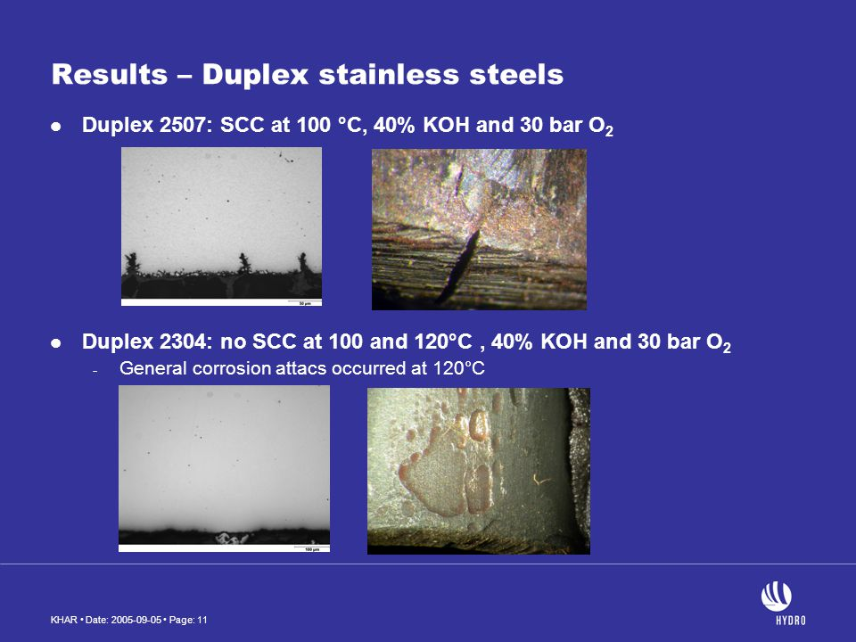 KHAR Date: 2005-09-05 Page: 11 Results – Duplex stainless steels Duplex 2507: SCC at 100 °C, 40% KOH and 30 bar O 2 Duplex 2304: no SCC at 100 and 120