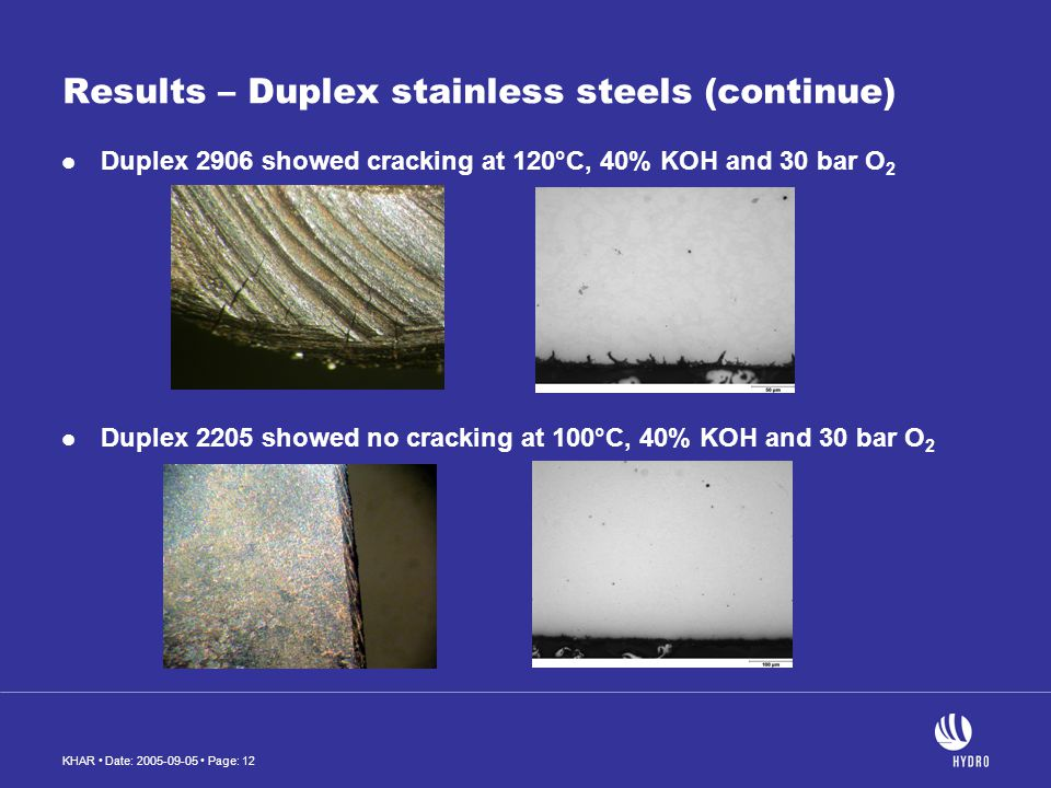 KHAR Date: 2005-09-05 Page: 12 Results – Duplex stainless steels (continue) Duplex 2906 showed cracking at 120°C, 40% KOH and 30 bar O 2 Duplex 2205 s