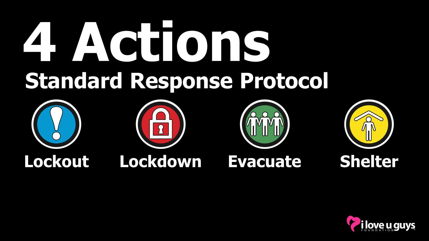 Standard Response Protocol 4 Actions LockoutLockdownEvacuateShelter