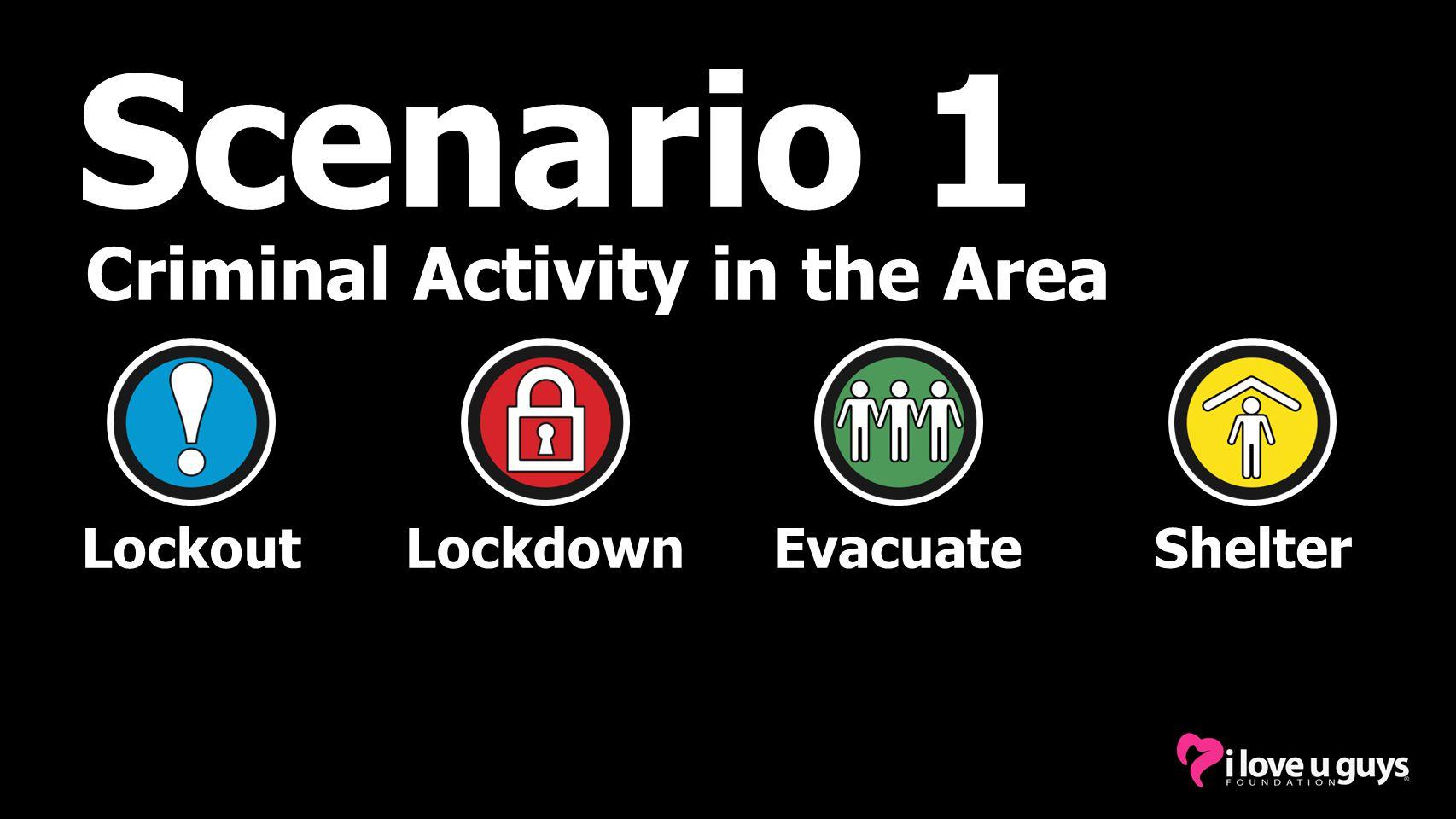 Criminal Activity in the Area Scenario 1 LockoutLockdownEvacuateShelter