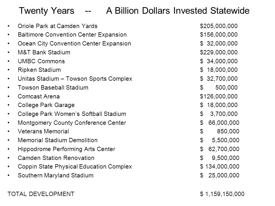Twenty Years -- A Billion Dollars Invested Statewide Oriole Park at Camden Yards$205,000,000 Baltimore Convention Center Expansion $156,000,000 Ocean City Convention Center Expansion$ 32,000,000 M&T Bank Stadium$229,000,000 UMBC Commons$ 34,000,000 Ripken Stadium$ 18,000,000 Unitas Stadium – Towson Sports Complex$ 32,700,000 Towson Baseball Stadium$ 500,000 Comcast Arena$126,000,000 College Park Garage$ 18,000,000 College Park Women's Softball Stadium$ 3,700,000 Montgomery County Conference Center$ 66,000,000 Veterans Memorial$ 850,000 Memorial Stadium Demolition$ 5,500,000 Hippodrome Performing Arts Center$ 62,700,000 Camden Station Renovation$ 9,500,000 Coppin State Physical Education Complex$ 134,000,000 Southern Maryland Stadium$ 25,000,000 TOTAL DEVELOPMENT $ 1,159,150,000