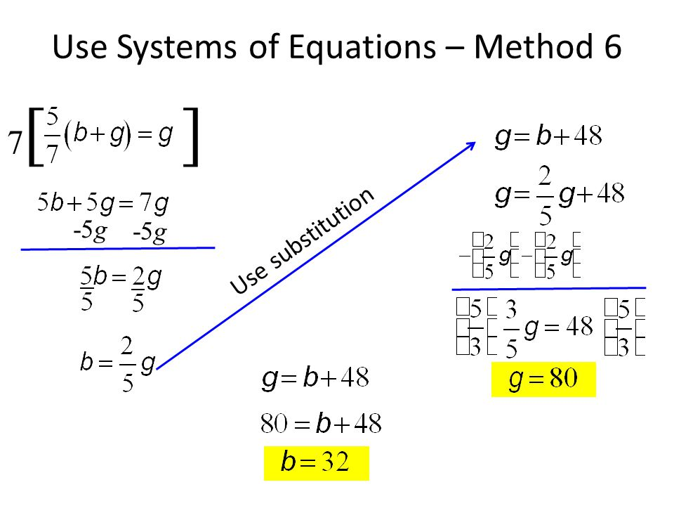 Use Systems of Equations – Method 6 7 [ ] -5g Use substitution