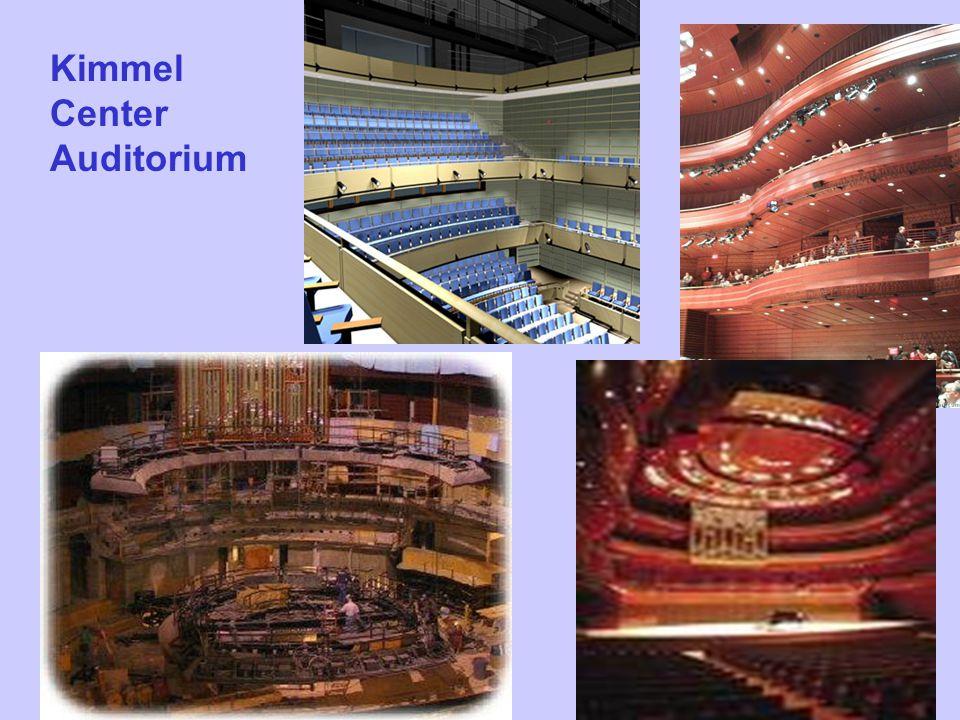 Kimmel Center Auditorium