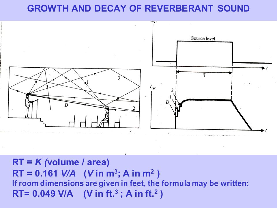 GROWTH AND DECAY OF REVERBERANT SOUND RT = K (volume / area) RT = 0.161 V/A (V in m 3 ; A in m 2 ) If room dimensions are given in feet, the formula may be written: RT= 0.049 V/A (V in ft.