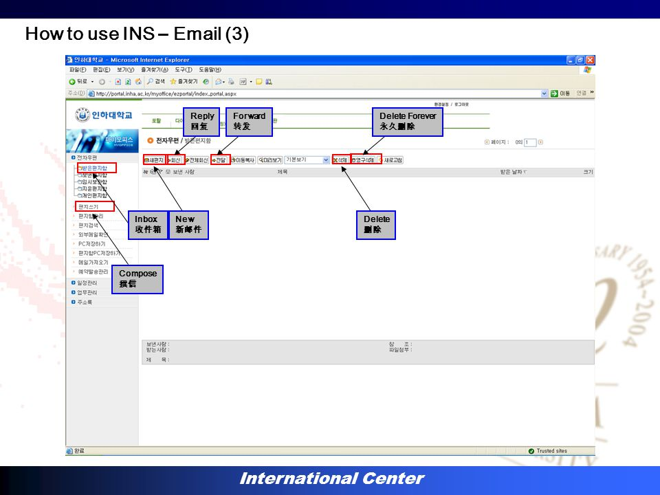 International Center Compose 撰信 Inbox 收件箱 New 新邮件 Reply 回复 Forward 转发 Delete 删除 Delete Forever 永久删除 How to use INS – Email (3)