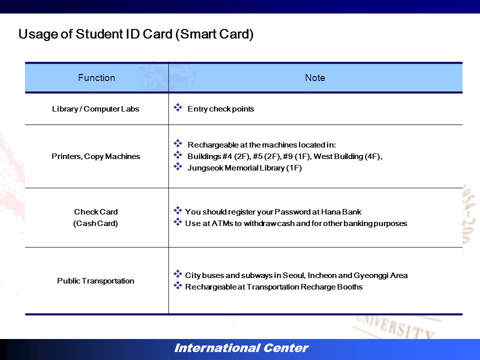 International Center FunctionNote Library / Computer Labs  Entry check points Printers, Copy Machines  Rechargeable at the machines located in:  Buildings #4 (2F), #5 (2F), #9 (1F), West Building (4F),  Jungseok Memorial Library (1F) Check Card (Cash Card)  You should register your Password at Hana Bank  Use at ATMs to withdraw cash and for other banking purposes Public Transportation  City buses and subways in Seoul, Incheon and Gyeonggi Area  Rechargeable at Transportation Recharge Booths Usage of Student ID Card (Smart Card)