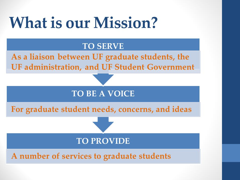 What is our Mission? TO PROVIDE A number of services to graduate students TO BE A VOICE For graduate student needs, concerns, and ideas TO SERVE As a