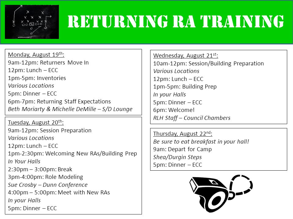 Returning RA Training Monday, August 19 th : 9am-12pm: Returners Move In 12pm: Lunch – ECC 1pm-5pm: Inventories Various Locations 5pm: Dinner – ECC 6pm-7pm: Returning Staff Expectations Beth Moriarty & Michelle DeMille – S/D Lounge Tuesday, August 20 th : 9am-12pm: Session Preparation Various Locations 12pm: Lunch – ECC 1pm-2:30pm: Welcoming New RAs/Building Prep In Your Halls 2:30pm – 3:00pm: Break 3pm-4:00pm: Role Modeling Sue Crosby – Dunn Conference 4:00pm – 5:00pm: Meet with New RAs In your Halls 5pm: Dinner – ECC Wednesday, August 21 st : 10am-12pm: Session/Building Preparation Various Locations 12pm: Lunch – ECC 1pm-5pm: Building Prep In your Halls 5pm: Dinner – ECC 6pm: Welcome.