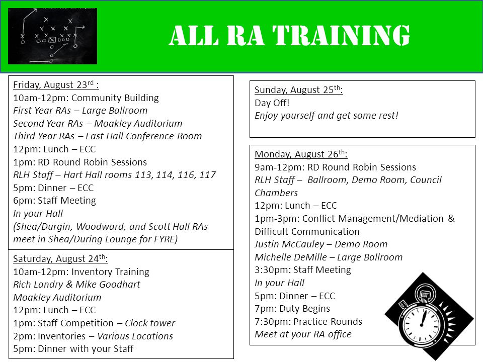 all RA Training Friday, August 23 rd : 10am-12pm: Community Building First Year RAs – Large Ballroom Second Year RAs – Moakley Auditorium Third Year RAs – East Hall Conference Room 12pm: Lunch – ECC 1pm: RD Round Robin Sessions RLH Staff – Hart Hall rooms 113, 114, 116, 117 5pm: Dinner – ECC 6pm: Staff Meeting In your Hall (Shea/Durgin, Woodward, and Scott Hall RAs meet in Shea/During Lounge for FYRE) Monday, August 26 th : 9am-12pm: RD Round Robin Sessions RLH Staff – Ballroom, Demo Room, Council Chambers 12pm: Lunch – ECC 1pm-3pm: Conflict Management/Mediation & Difficult Communication Justin McCauley – Demo Room Michelle DeMille – Large Ballroom 3:30pm: Staff Meeting In your Hall 5pm: Dinner – ECC 7pm: Duty Begins 7:30pm: Practice Rounds Meet at your RA office Saturday, August 24 th : 10am-12pm: Inventory Training Rich Landry & Mike Goodhart Moakley Auditorium 12pm: Lunch – ECC 1pm: Staff Competition – Clock tower 2pm: Inventories – Various Locations 5pm: Dinner with your Staff Sunday, August 25 th : Day Off.
