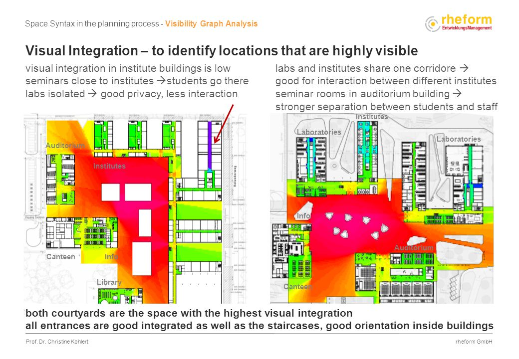 rheform GmbH Prof. Dr. Christine Kohlert Visual Integration – to identify locations that are highly visible visual integration in institute buildings