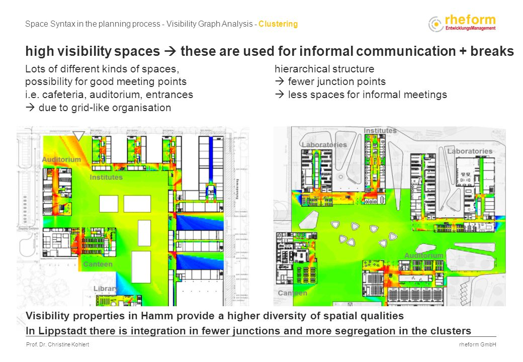 rheform GmbH Prof. Dr. Christine Kohlert high visibility spaces  these are used for informal communication + breaks Lots of different kinds of spaces