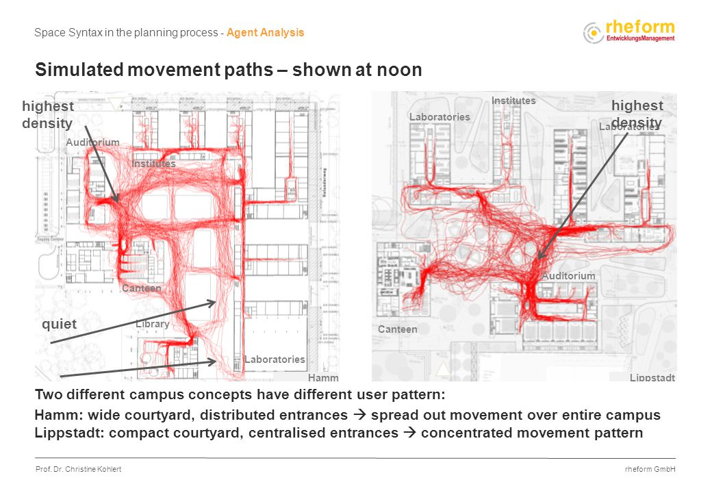 rheform GmbH Prof. Dr. Christine Kohlert Simulated movement paths – shown at noon Space Syntax in the planning process - Agent Analysis Hamm Lippstadt