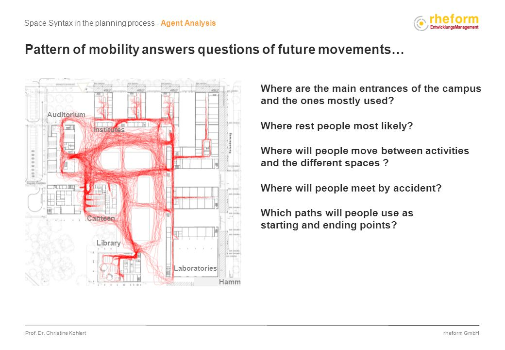 rheform GmbH Prof. Dr. Christine Kohlert Pattern of mobility answers questions of future movements… Space Syntax in the planning process - Agent Analy