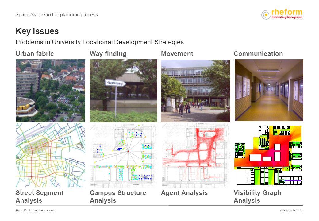 rheform GmbH Prof. Dr. Christine Kohlert Key Issues Problems in University Locational Development Strategies Space Syntax in the planning process Komm