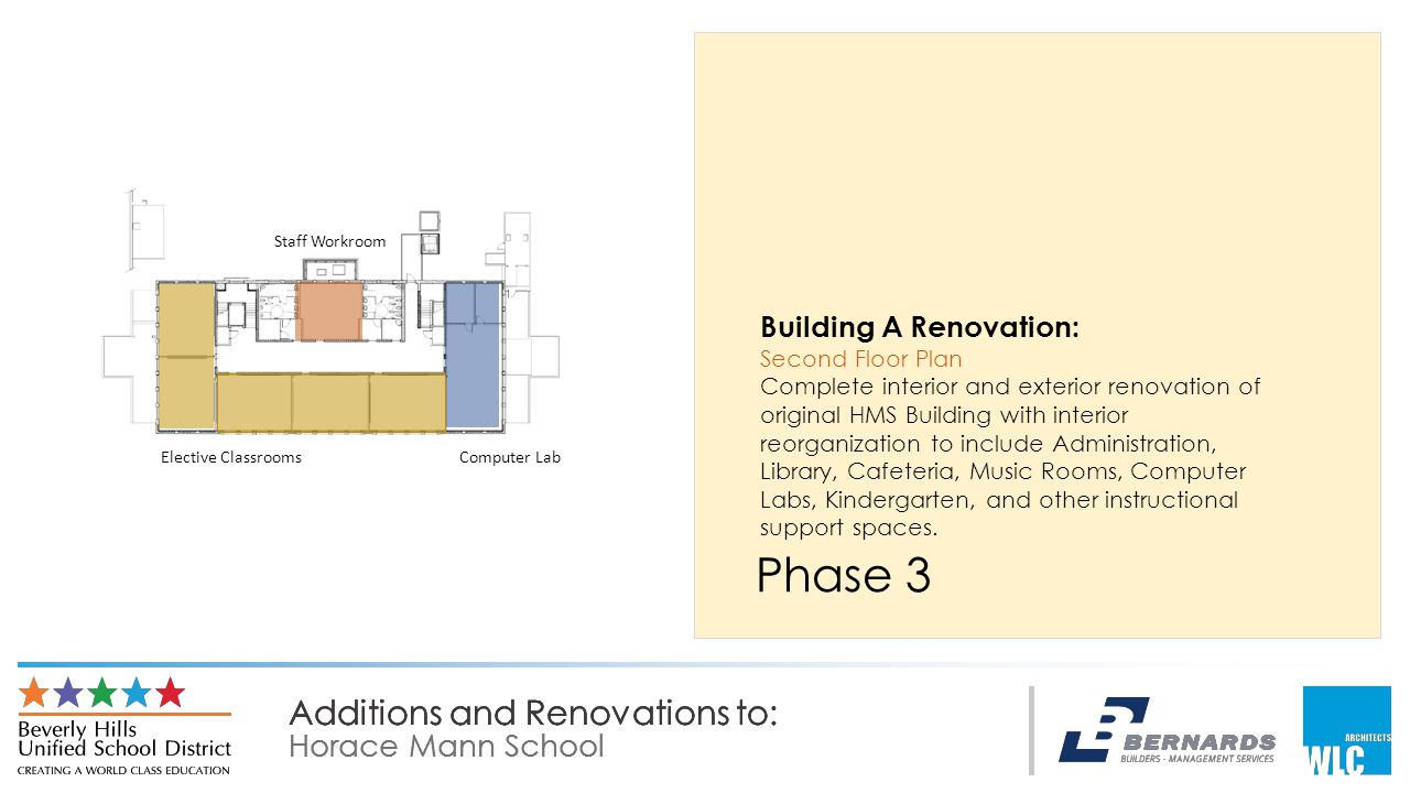 Additions and Renovations to: Horace Mann School Additions and Renovations to: Horace Mann School Additions and Renovations to: Horace Mann School Phase 3 Building A Renovation: Second Floor Plan Complete interior and exterior renovation of original HMS Building with interior reorganization to include Administration, Library, Cafeteria, Music Rooms, Computer Labs, Kindergarten, and other instructional support spaces.