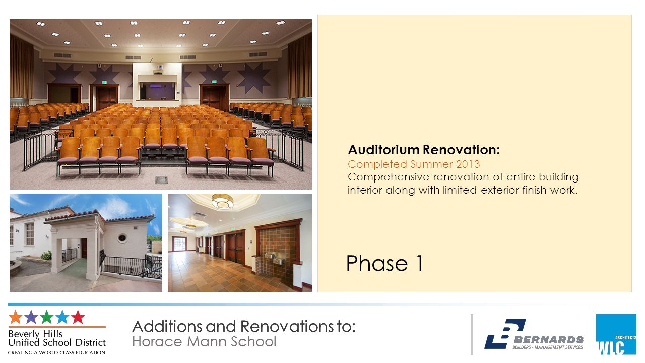 Additions and Renovations to: Horace Mann School Additions and Renovations to: Horace Mann School Additions and Renovations to: Horace Mann School Phase 1 Auditorium Renovation: Completed Summer 2013 Comprehensive renovation of entire building interior along with limited exterior finish work.