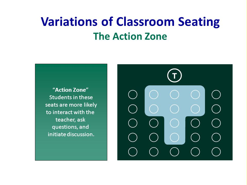 """Variations of Classroom Seating The Action Zone """"Action Zone"""" Students in these seats are more likely to interact with the teacher, ask questions, and"""