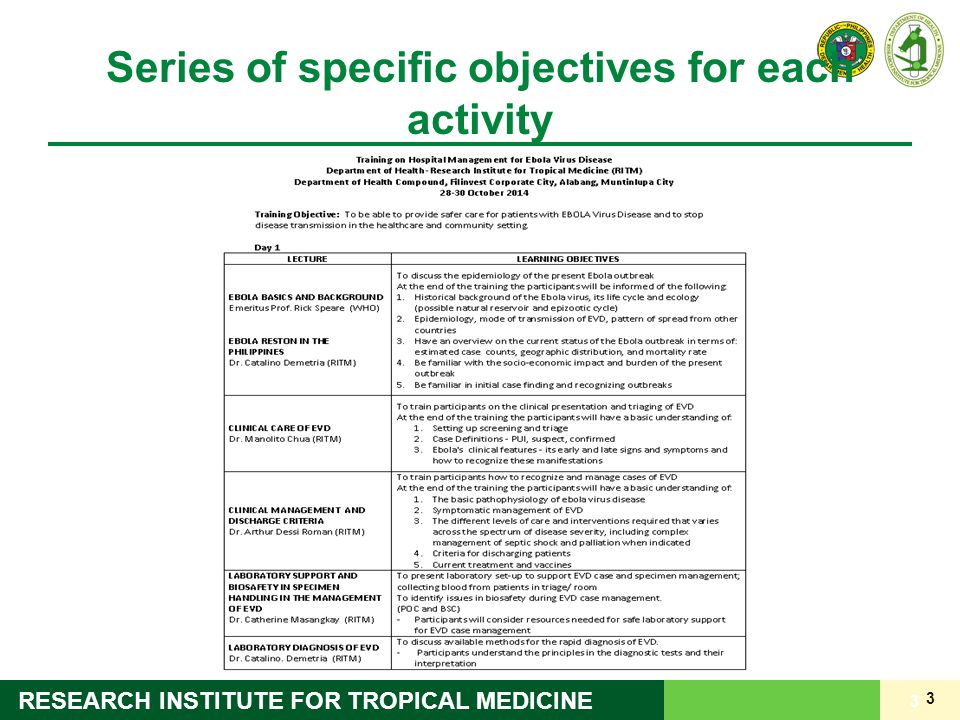 3 RESEARCH INSTITUTE FOR TROPICAL MEDICINE Series of specific objectives for each activity 3