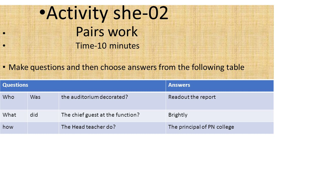 Activity she-02 Pairs work Time-10 minutes Make questions and then choose answers from the following table Questions answers HowwasThe chief guest at the function.