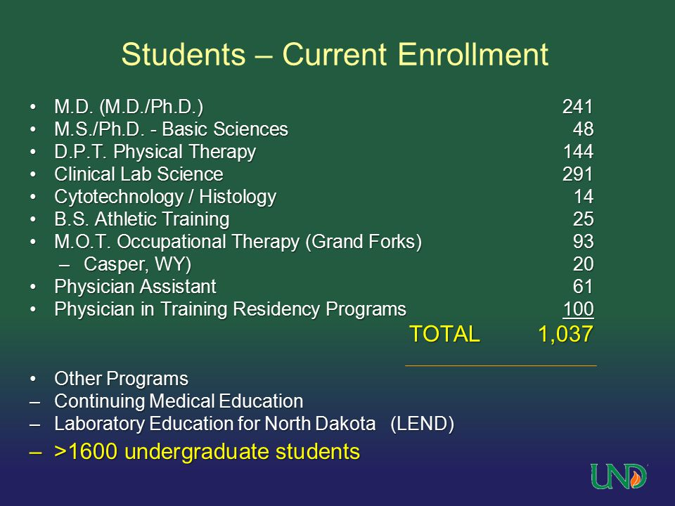 Students – Current Enrollment M.D. (M.D./Ph.D.) 241M.D.