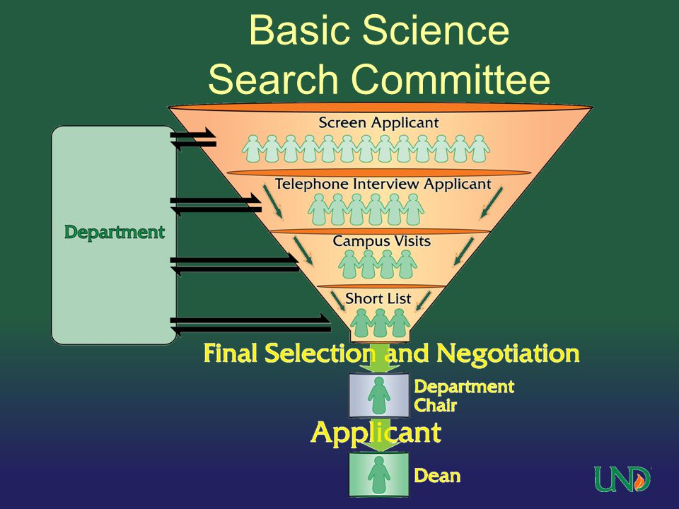 Basic Science Search Committee