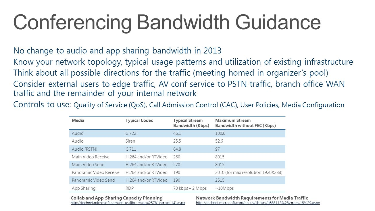 No change to audio and app sharing bandwidth in 2013 Know your network topology, typical usage patterns and utilization of existing infrastructure Thi