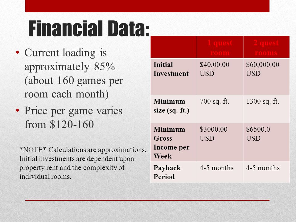 Financial Data: Current loading is approximately 85% (about 160 games per room each month) Price per game varies from $120-160 1 quest room 2 quest ro