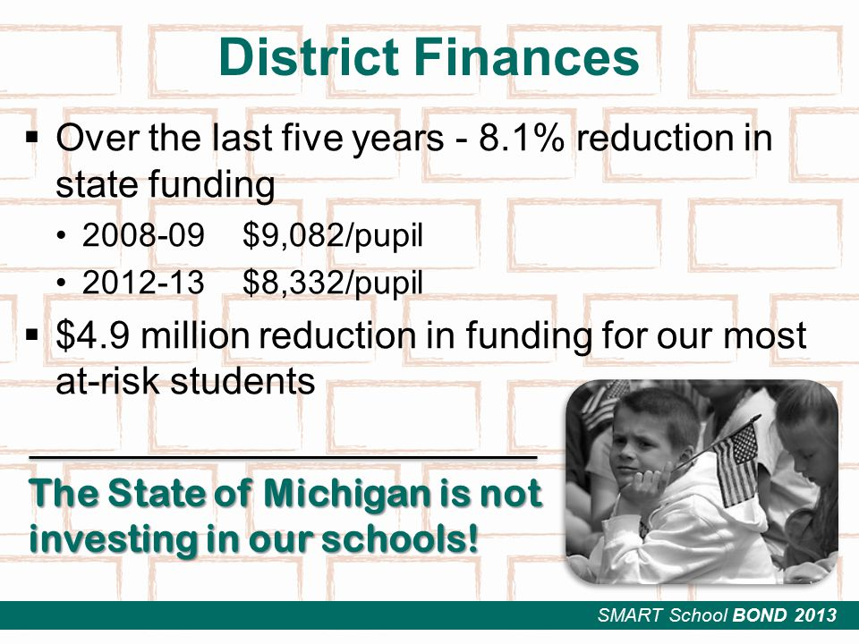 SMART School BOND 2013 District Finances  Over the last five years - 8.1% reduction in state funding 2008-09 $9,082/pupil 2012-13 $8,332/pupil  $4.9 million reduction in funding for our most at-risk students The State of Michigan is not investing in our schools!