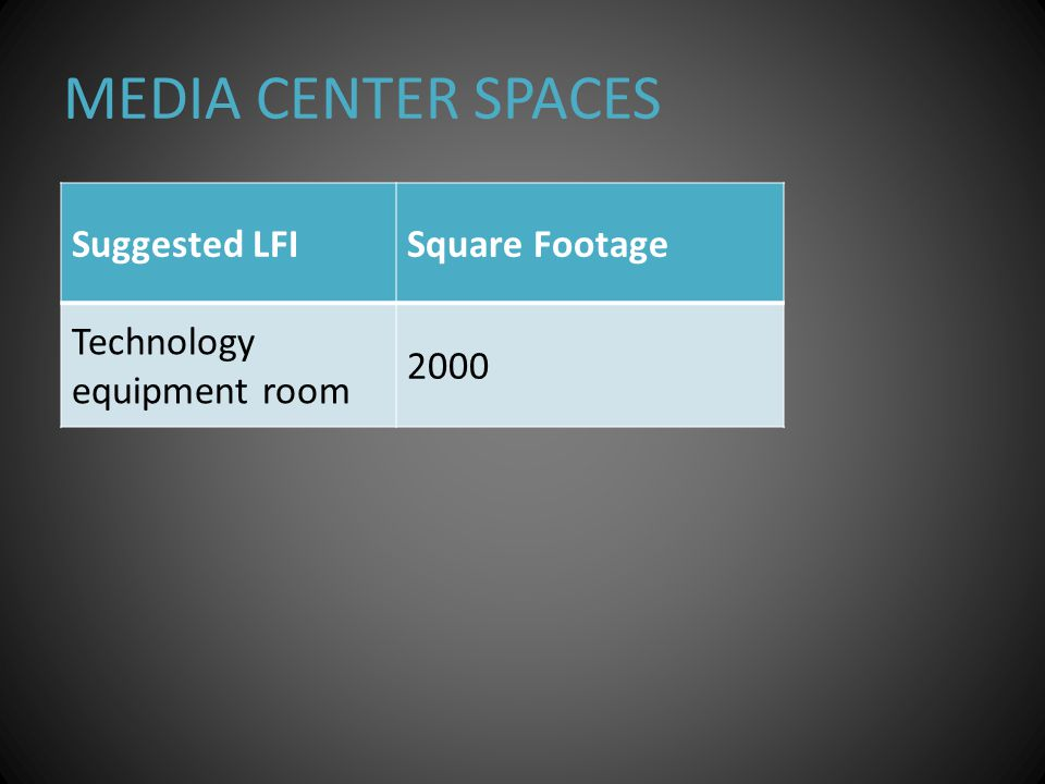 MEDIA CENTER SPACES Suggested LFISquare Footage Technology equipment room 2000