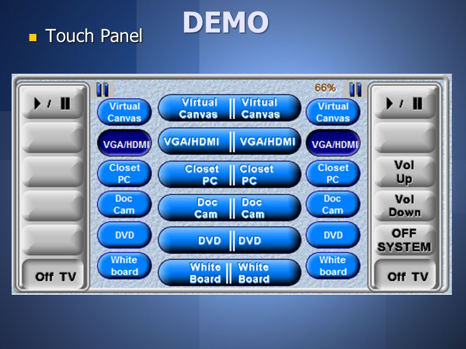 Touch Panel Touch PanelDEMO