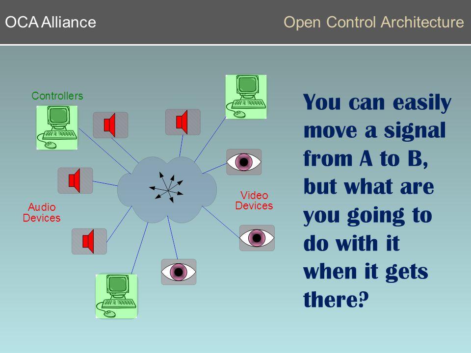 OCA AllianceOpen Control Architecture MEDIA NETWORK