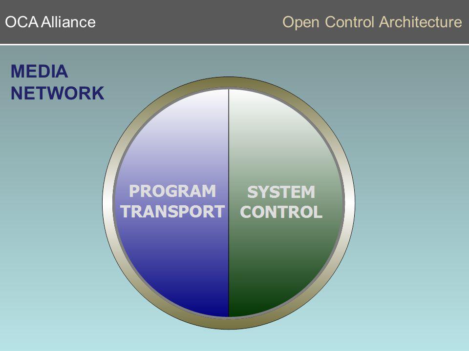 OCA AllianceOpen Control Architecture OCA Network Traffic Includes meter updates