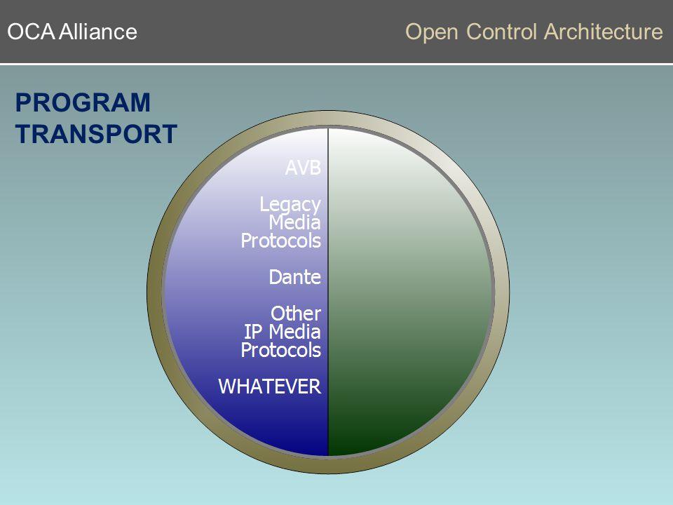 OCA AllianceOpen Control Architecture Status & Plans