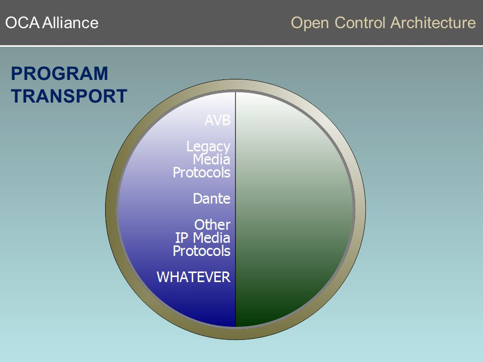 OCA AllianceOpen Control Architecture SYSTEM CONTROL
