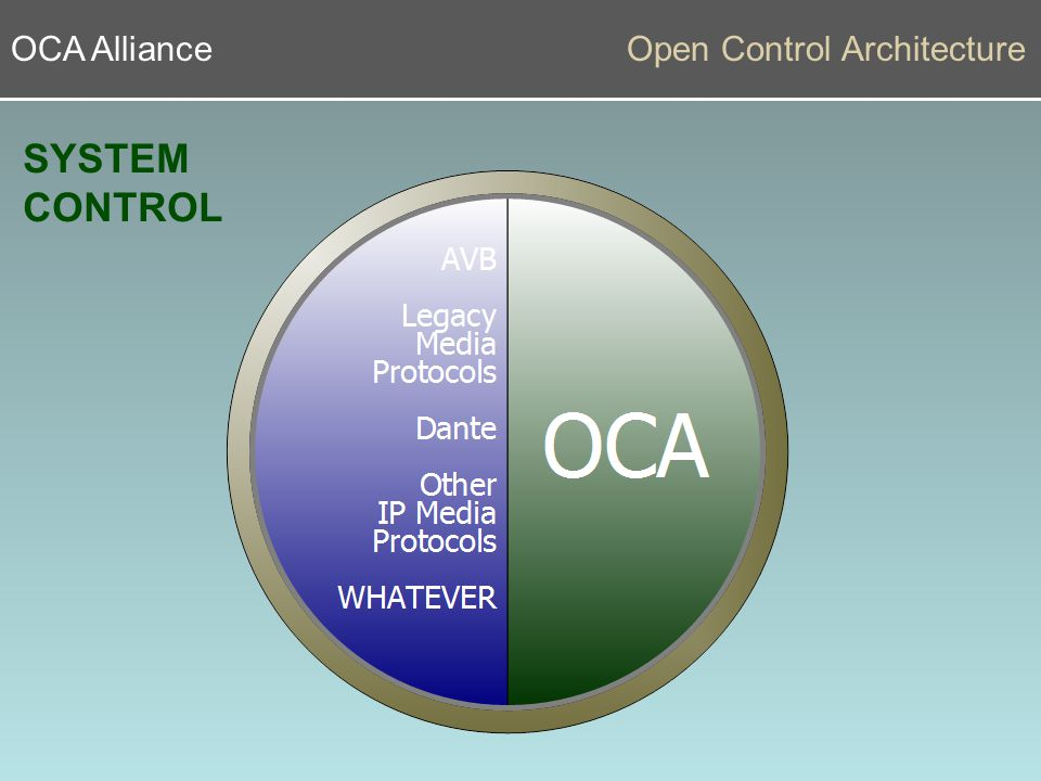 OCA AllianceOpen Control Architecture Why another control standard.