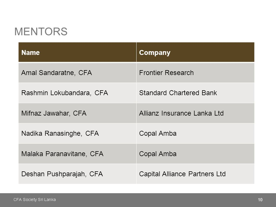 Click the icon to add an image. The photo will be cropped to fit the placeholder. MENTORS 10 NameCompany Amal Sandaratne, CFAFrontier Research Rashmin