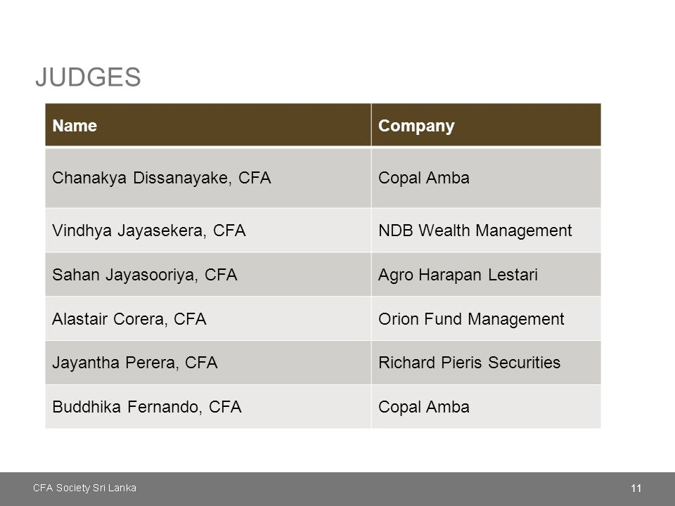 Click the icon to add an image. The photo will be cropped to fit the placeholder. JUDGES 11 NameCompany Chanakya Dissanayake, CFACopal Amba Vindhya Ja
