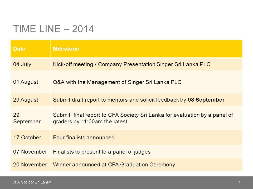 Dissertation writing services sri lanka 2014
