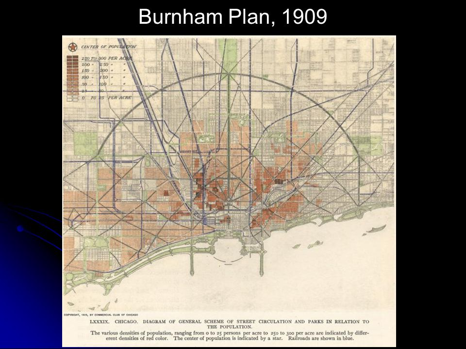 Burnham Plan, 1909