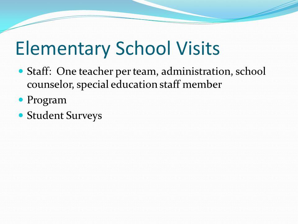 Elementary School Visits Staff: One teacher per team, administration, school counselor, special education staff member Program Student Surveys