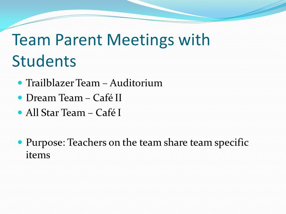 Team Parent Meetings with Students Trailblazer Team – Auditorium Dream Team – Café II All Star Team – Café I Purpose: Teachers on the team share team