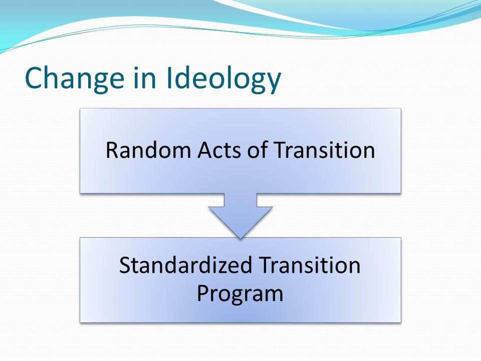 Change in Ideology Standardized Transition Program Random Acts of Transition