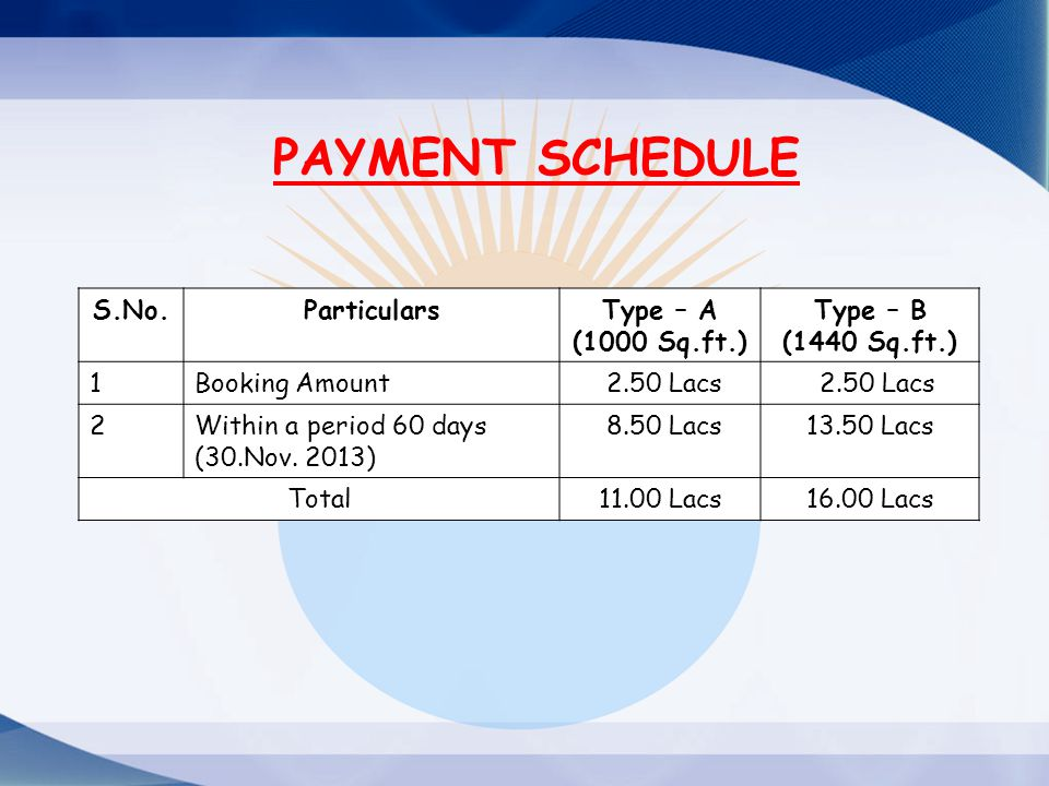 PAYMENT SCHEDULE S.No.ParticularsType – A (1000 Sq.ft.) Type – B (1440 Sq.ft.) 1Booking Amount 2.50 Lacs 2Within a period 60 days (30.Nov. 2013) 8.50